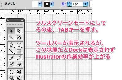Dock-3