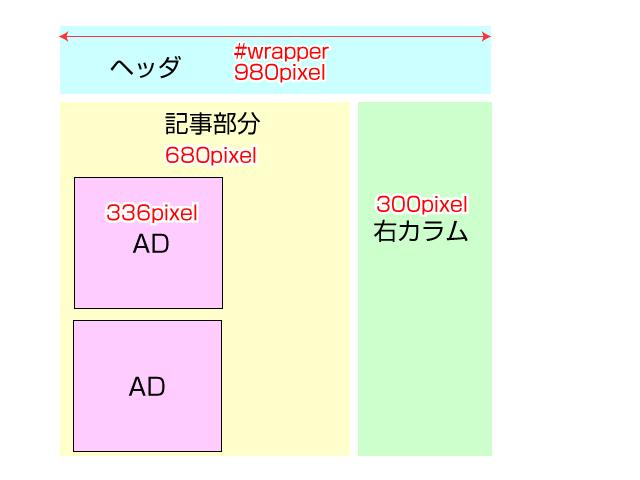STINGER5の横幅を変更する