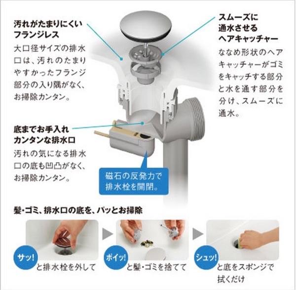 LIXIL洗面化粧台の特徴