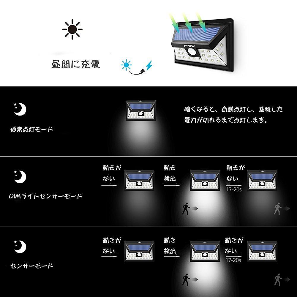 LEDモード